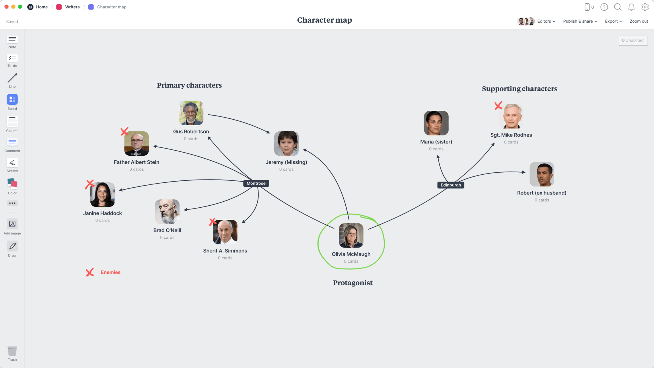 Character Relationship Map Template, within the Milanote app