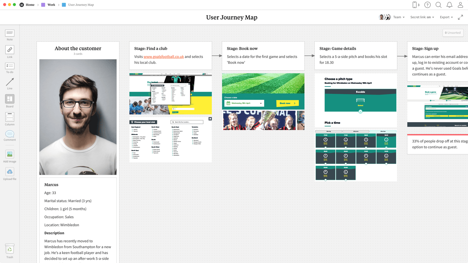 User Journey Map Template, within the Milanote app