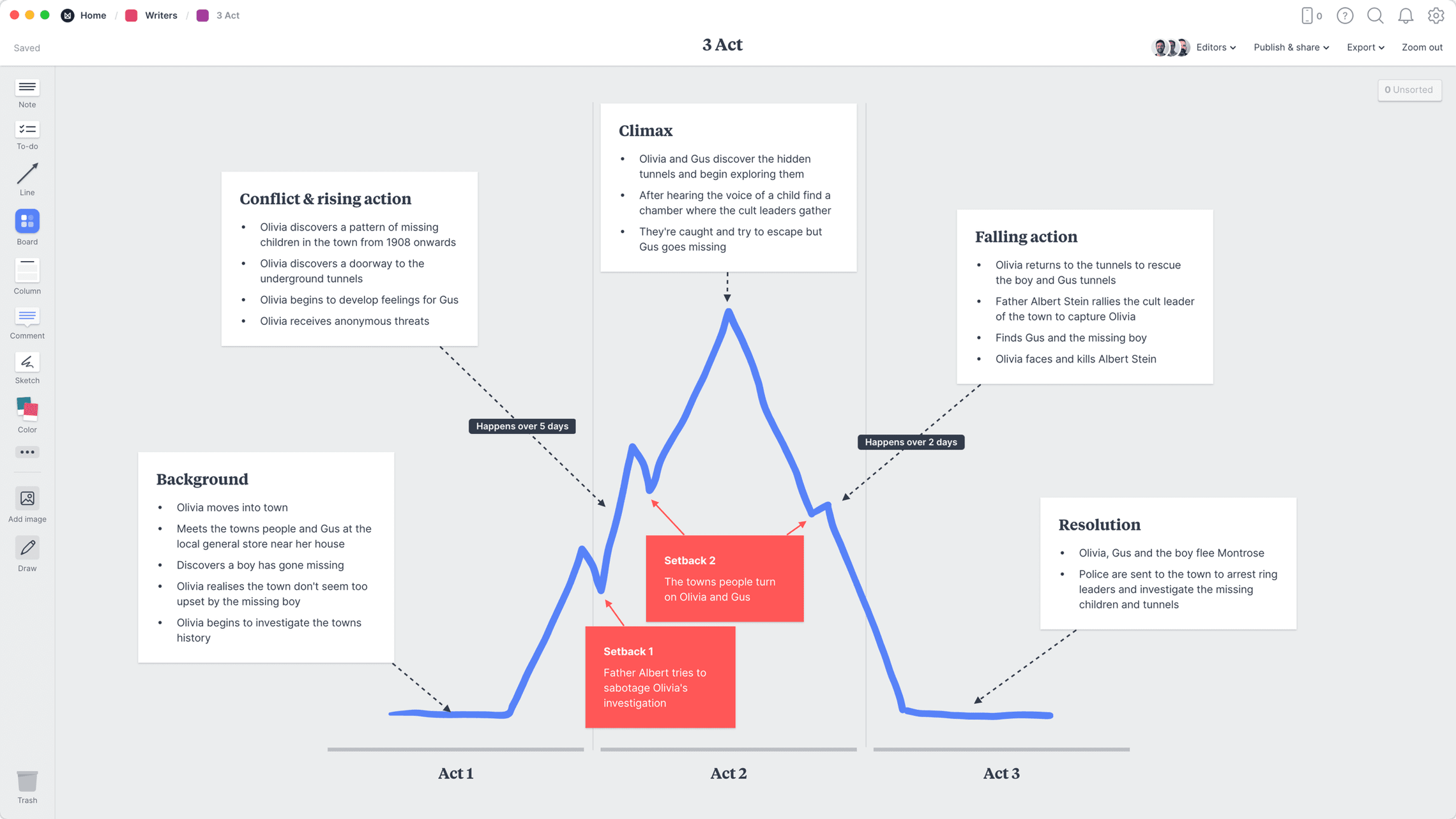 Three Act Structure Template, within the Milanote app