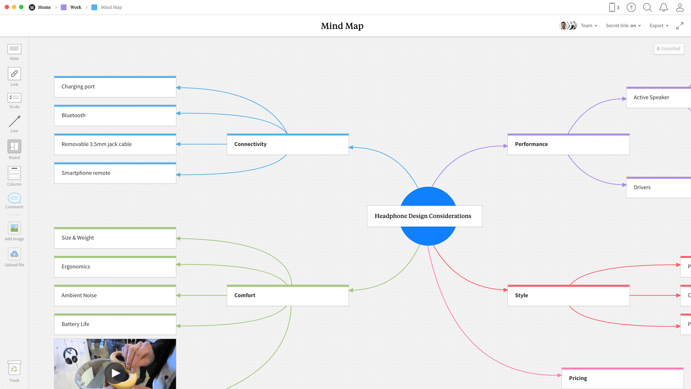 Mind Map Template, within the Milanote app