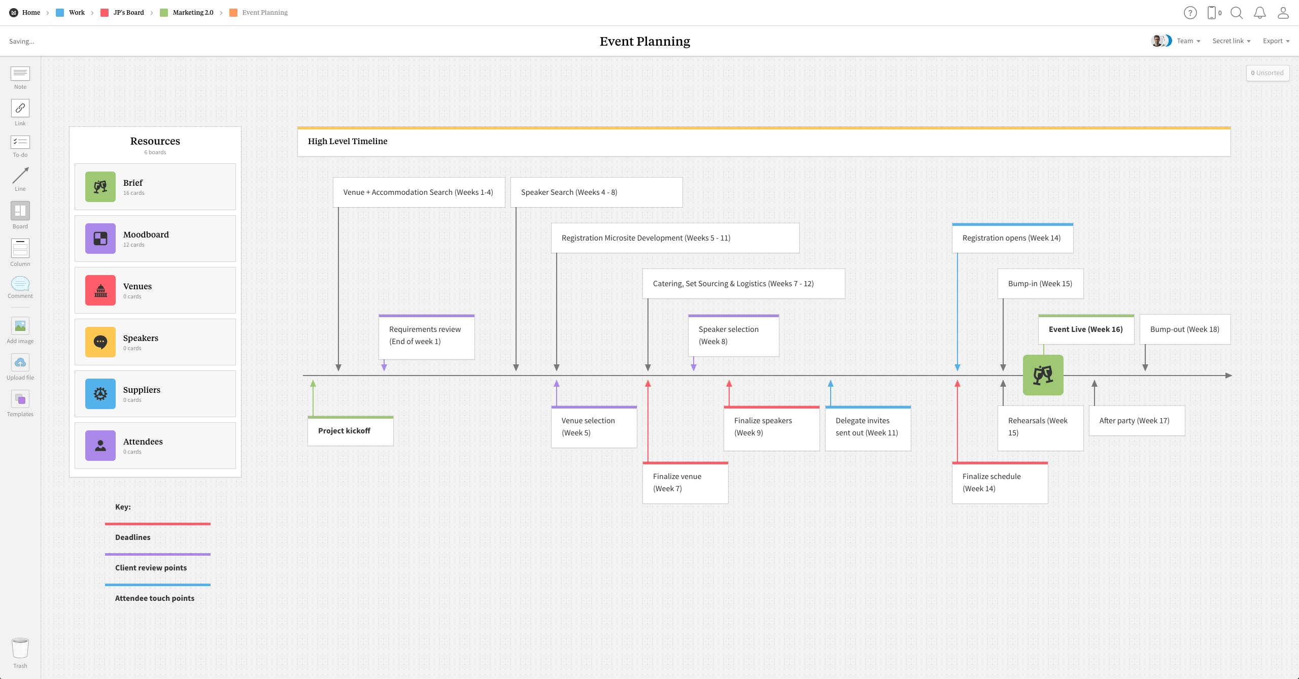 Completed Event Planning template in Milanote app