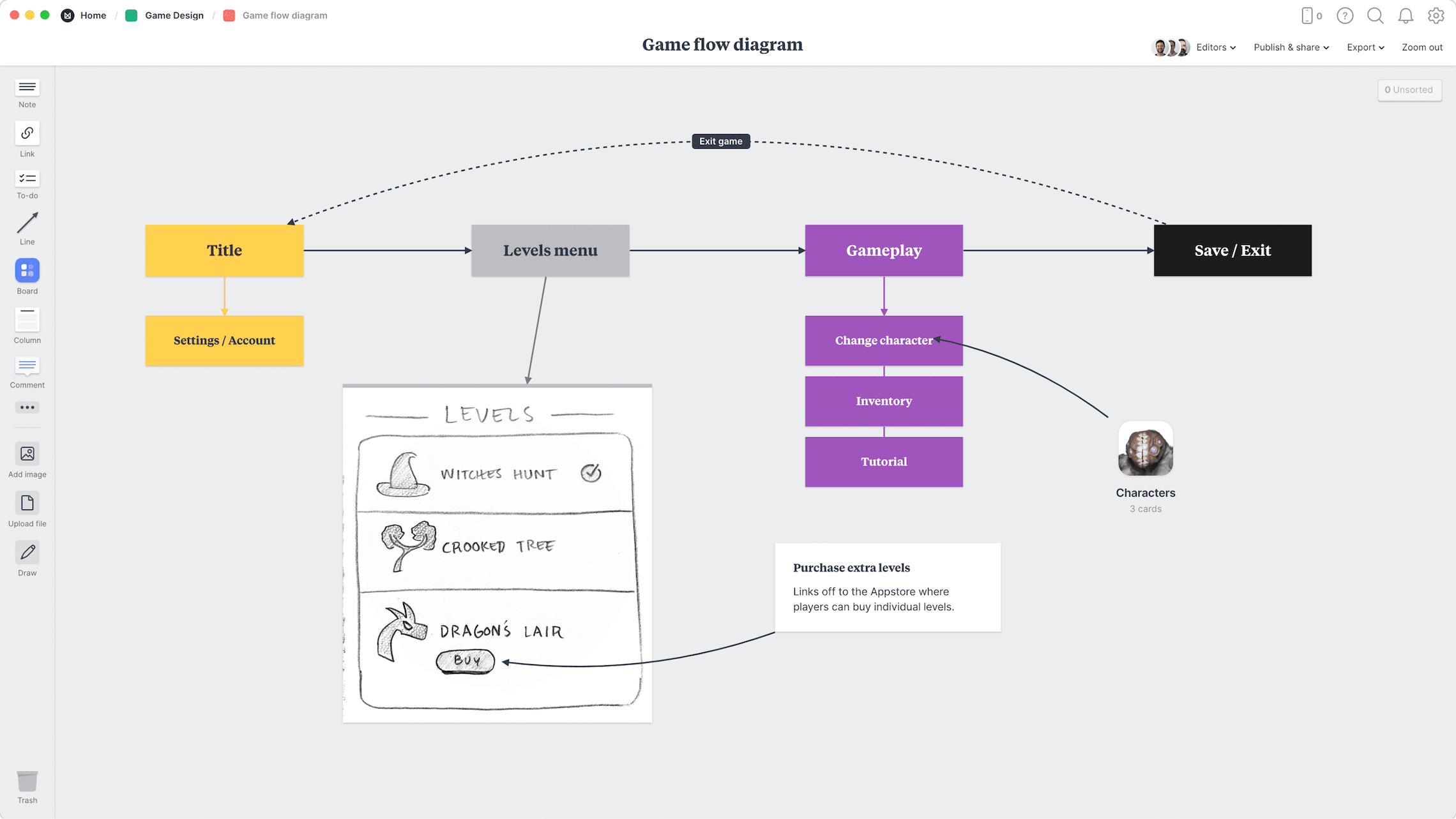 Game Flow Diagram Template, within the Milanote app