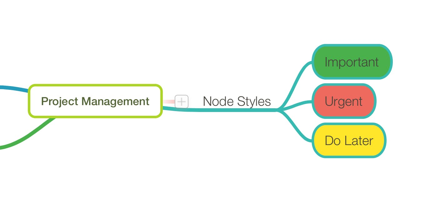 An example of how to use styles in MindNode