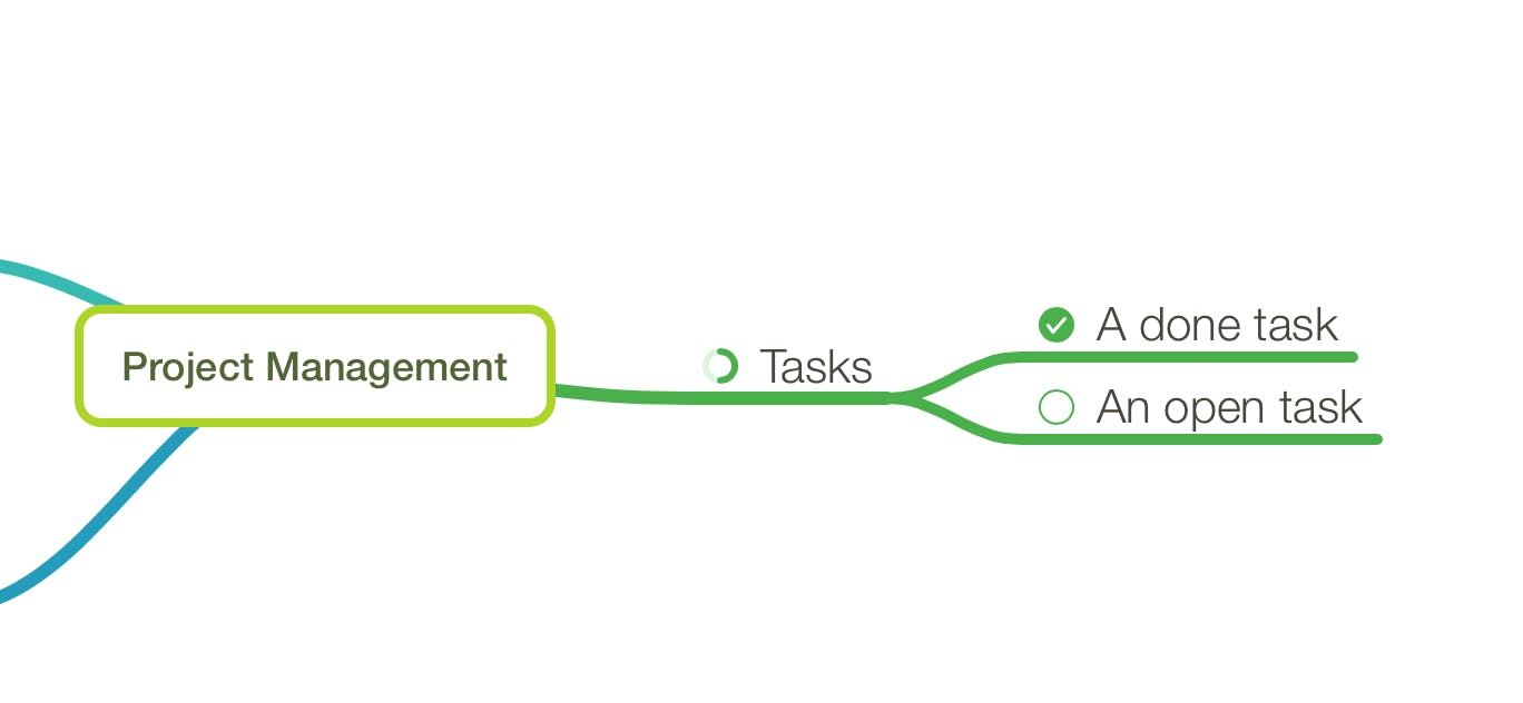 An example of tasks in a MindMap