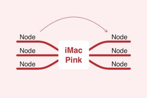 iMac Pink
