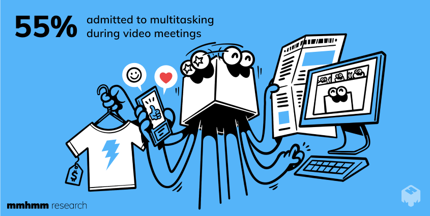 Illustration of cube looking at newspaper, phone, shirt, computer,  text says 55% admitted to multitasking during video meetings