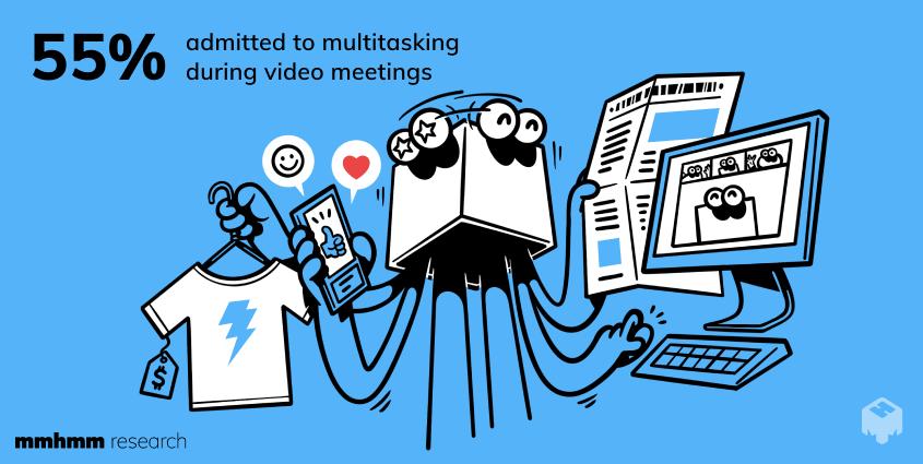 55% がビデオ会議中にマルチタスクしていることを認めているという情報と、新聞、電話、シャツ、パソコン、テキストを見ている立方体のイラスト