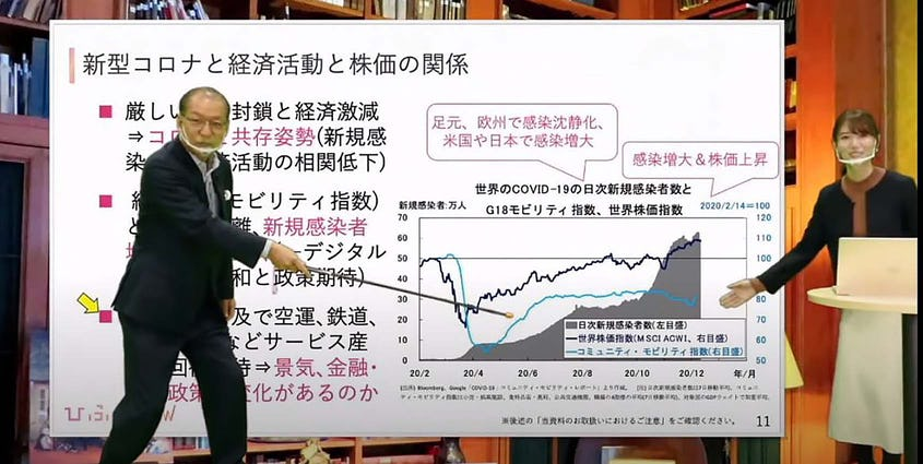 グラフを指し示して説明する男性と女性