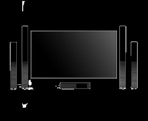 TV, Hifi + Navigation
