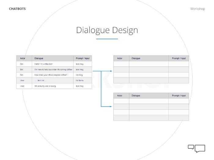 dialogue design example