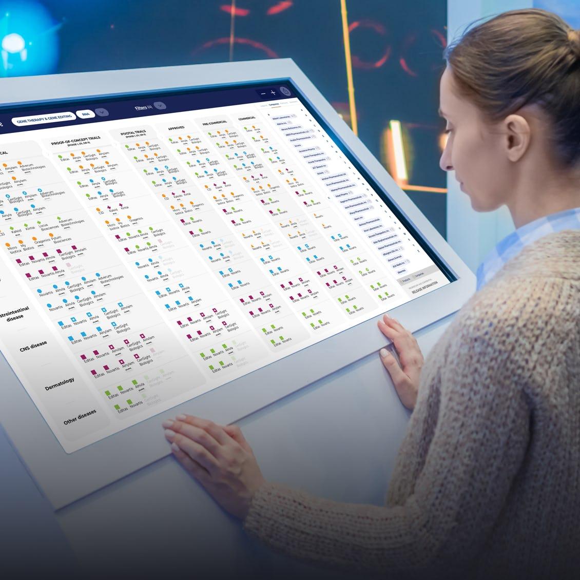 Woman looking at a big Chardan Capital screen