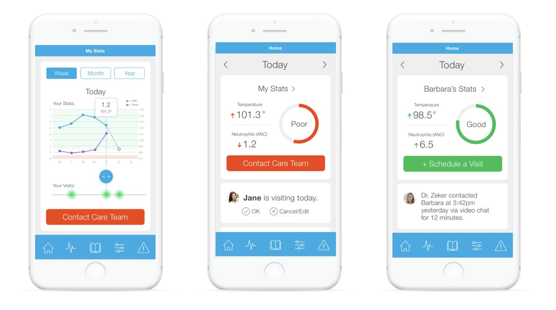 screenshots of the keymoment mobile app designed by modus