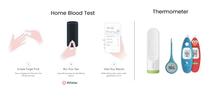 the three steps of the home bood test on the left and thermometers on the right