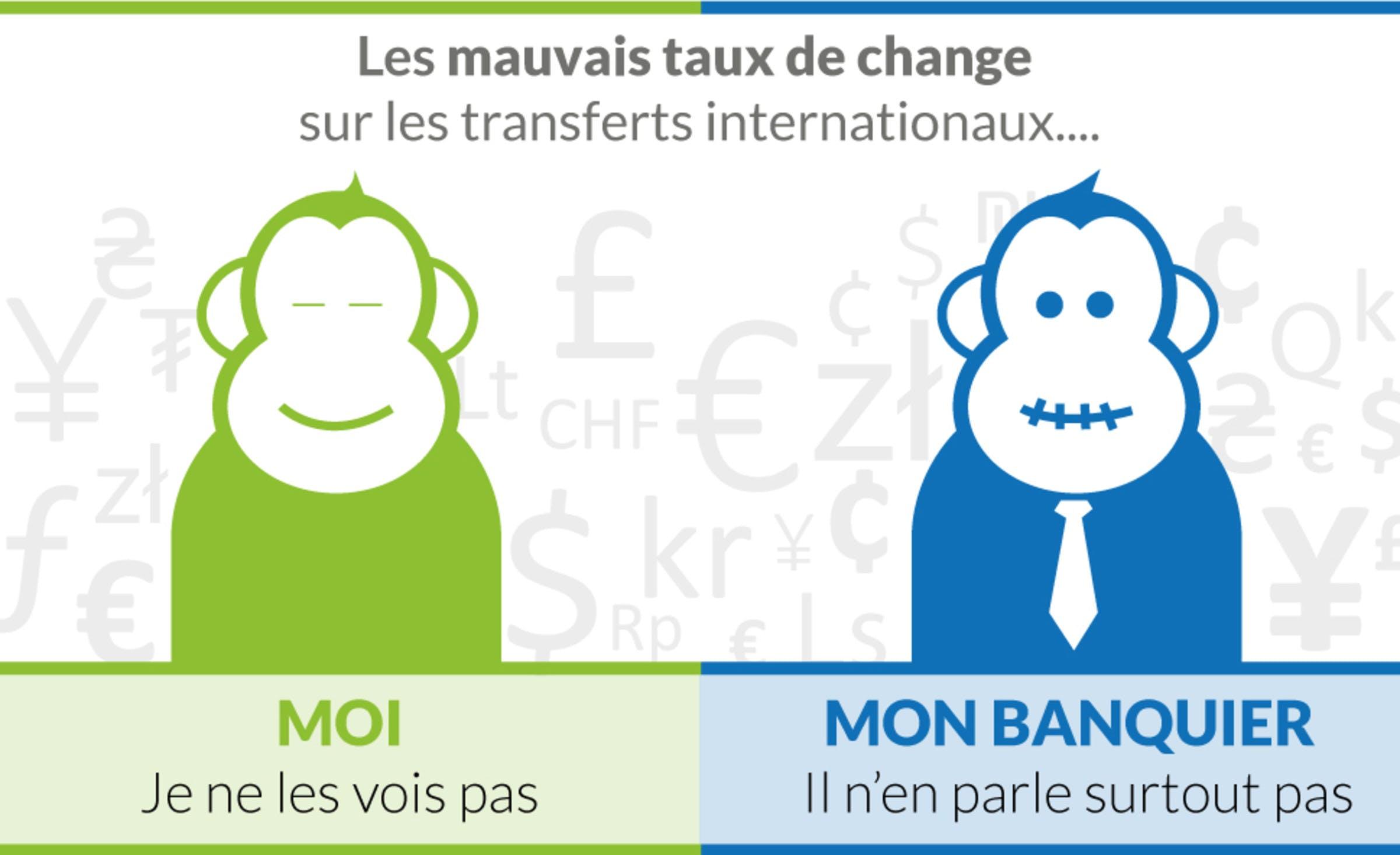 Bureau De Change A Paris Ou Trouver Le Meilleur Taux