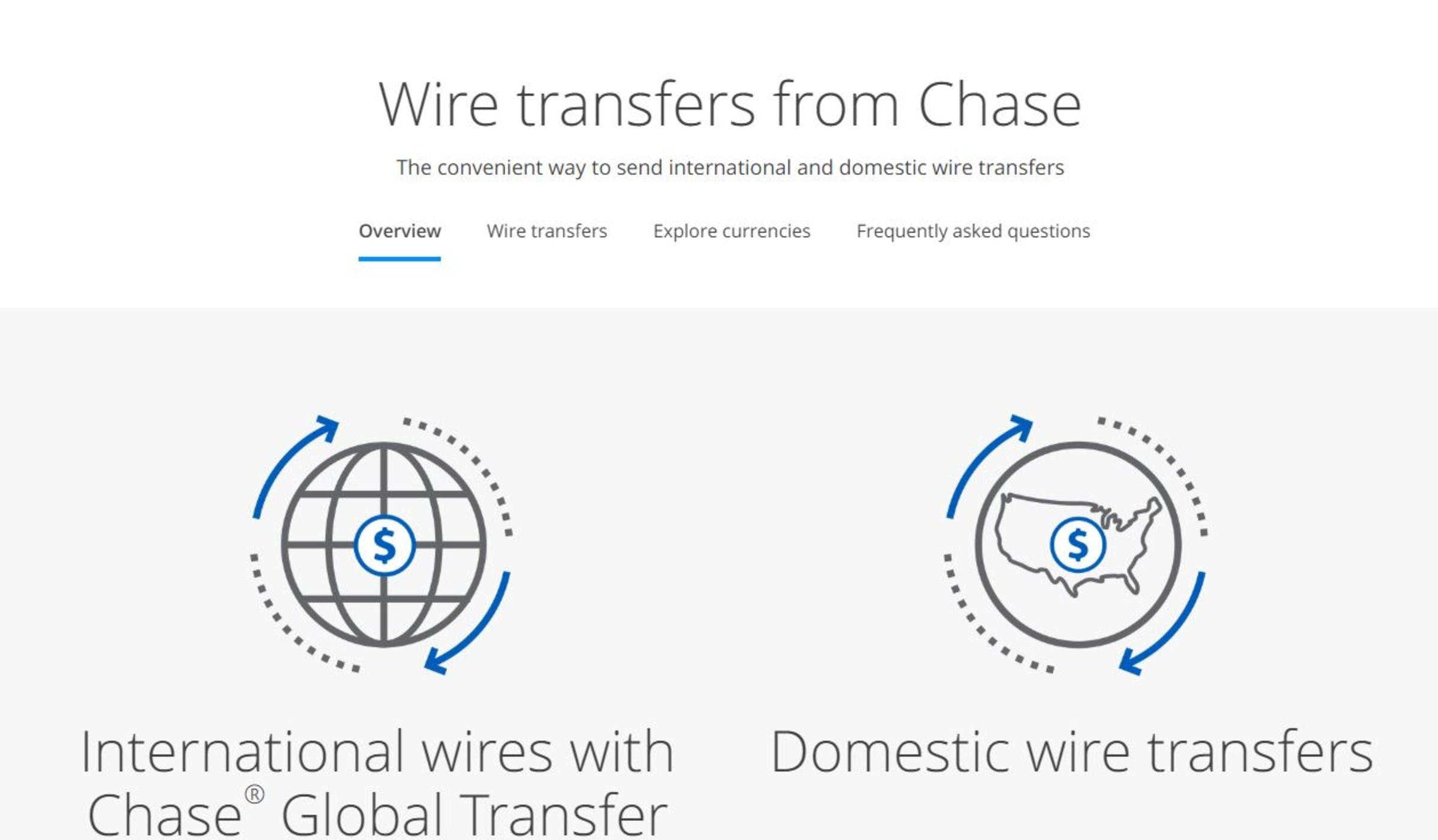 Chase International Wire Transfer International Credit Cards And Atm Fees Explained