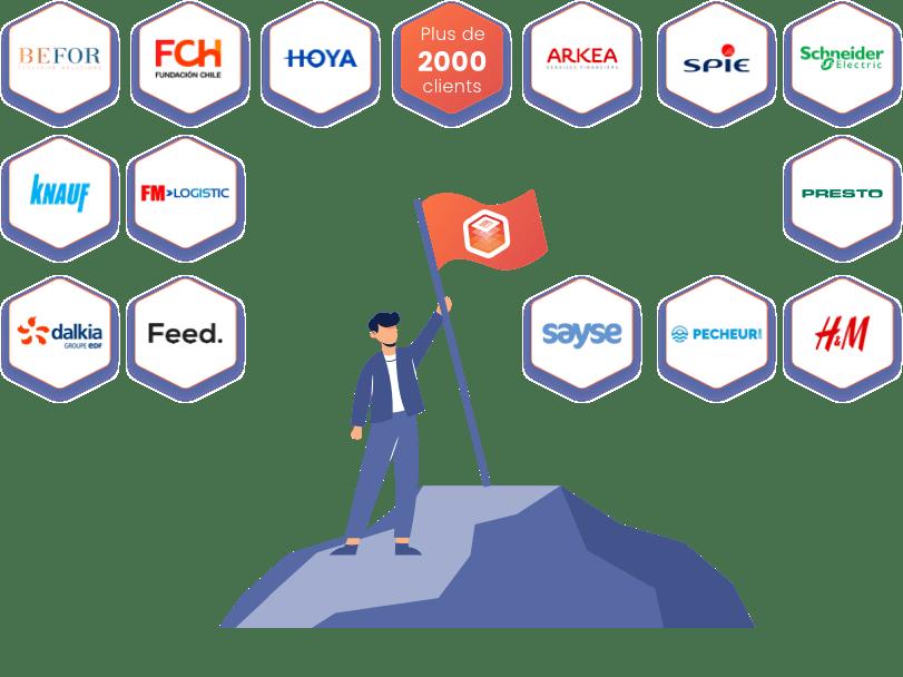 Líder de inventario y gestión de los flujos