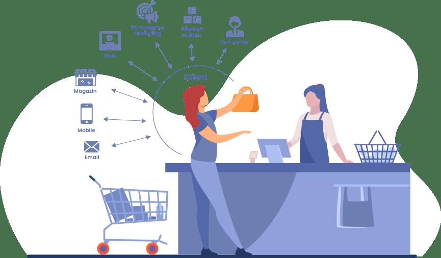 Mejorar su relación con los clientes en su área de ventas