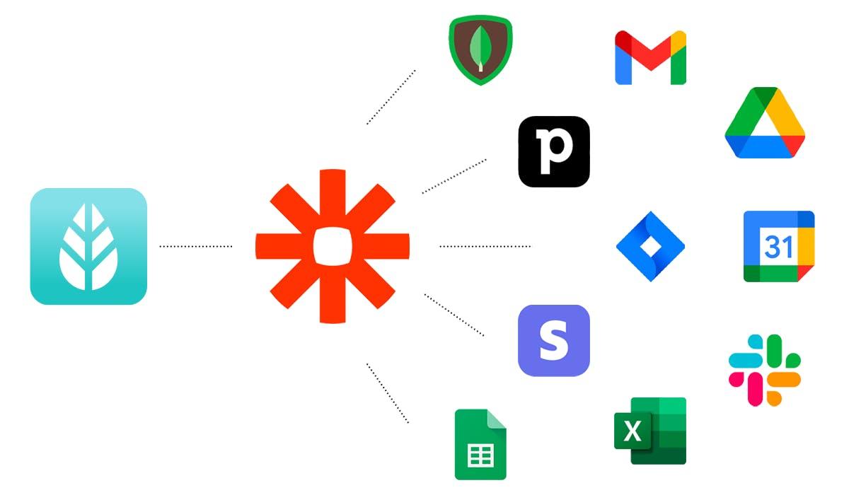Integra MoreApp a otros Softwares via Zapier
