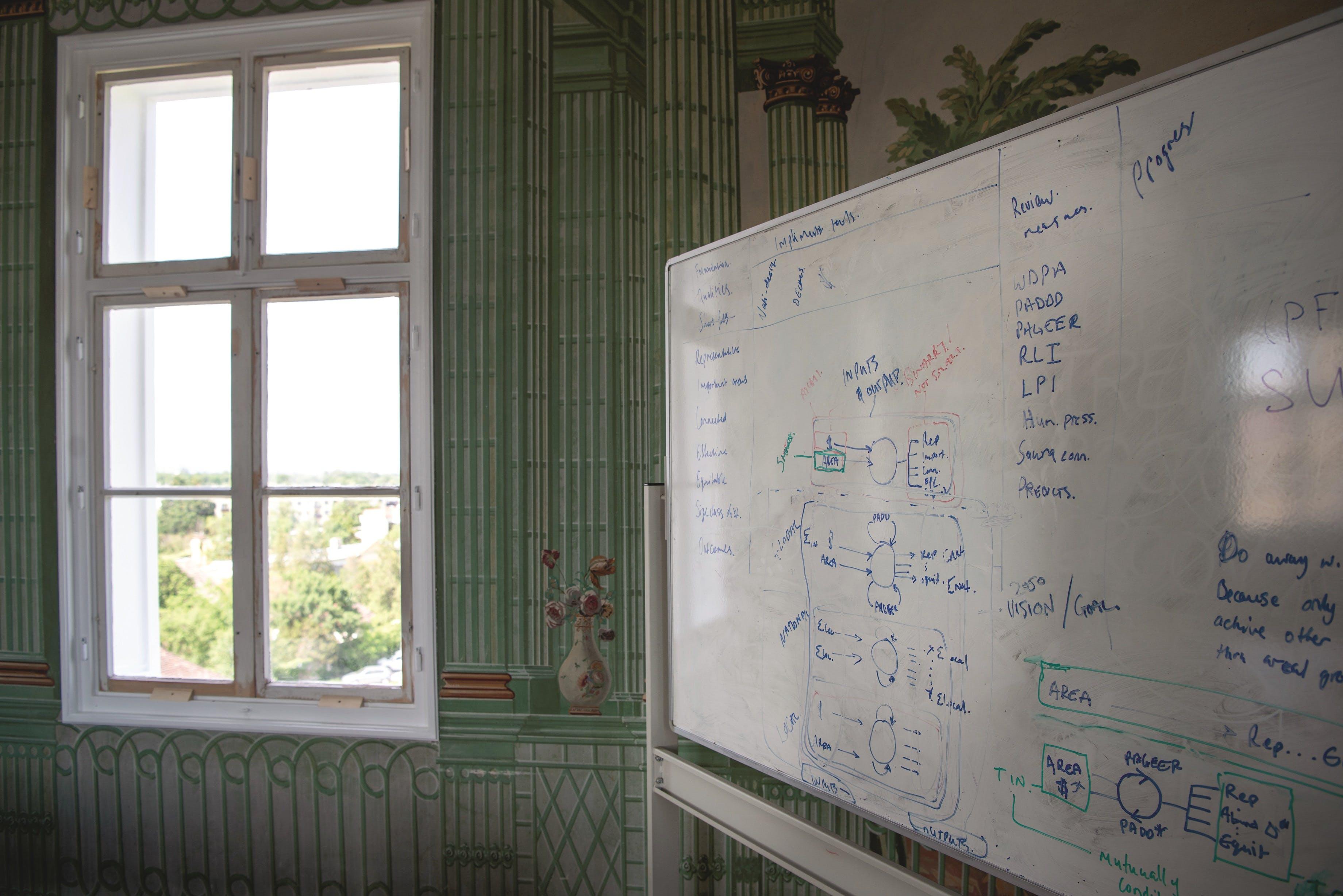 Whiteboard mit Aussicht: IIASA, Schloss Laxenburg