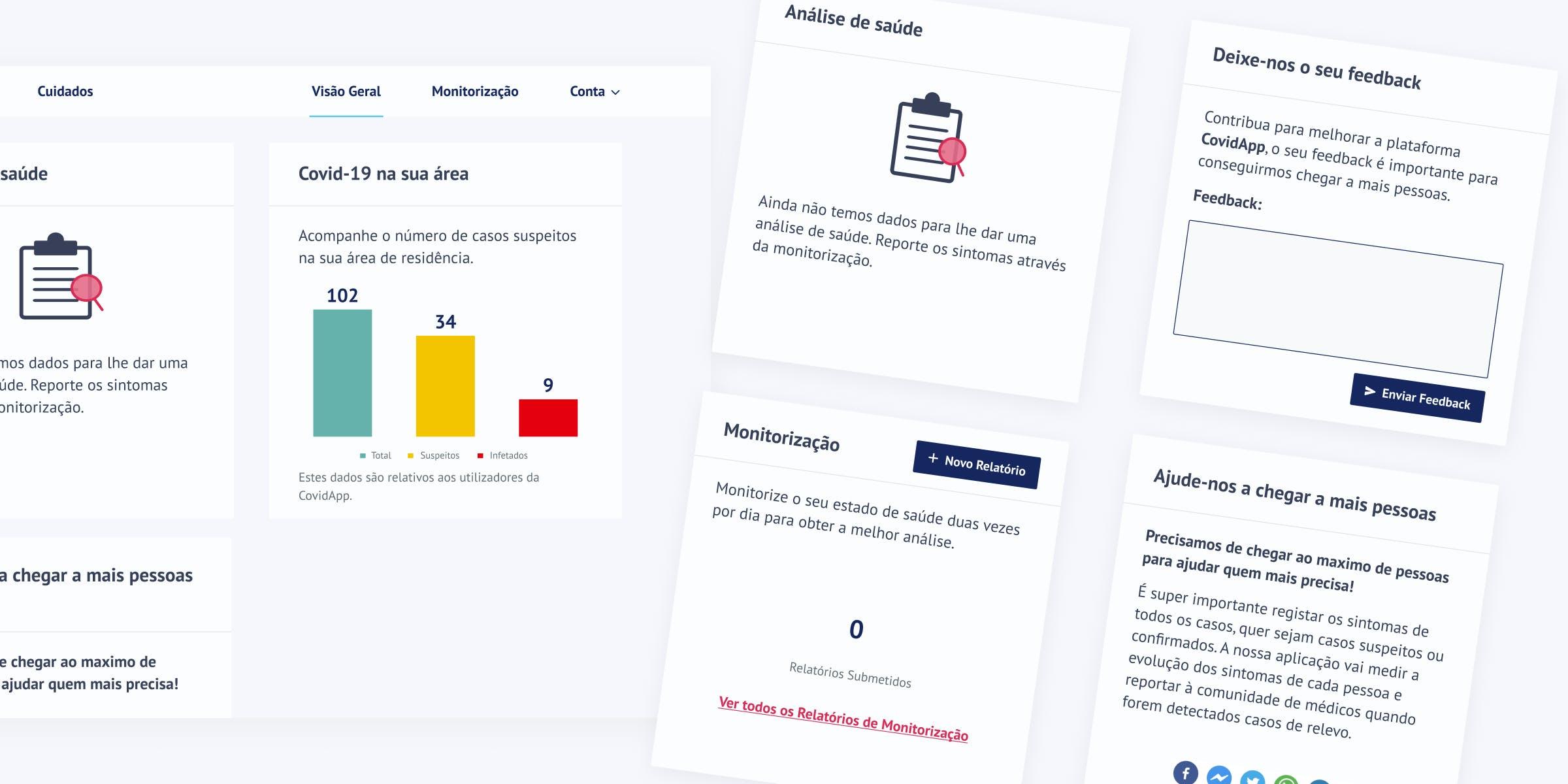 user dashboard covidapp