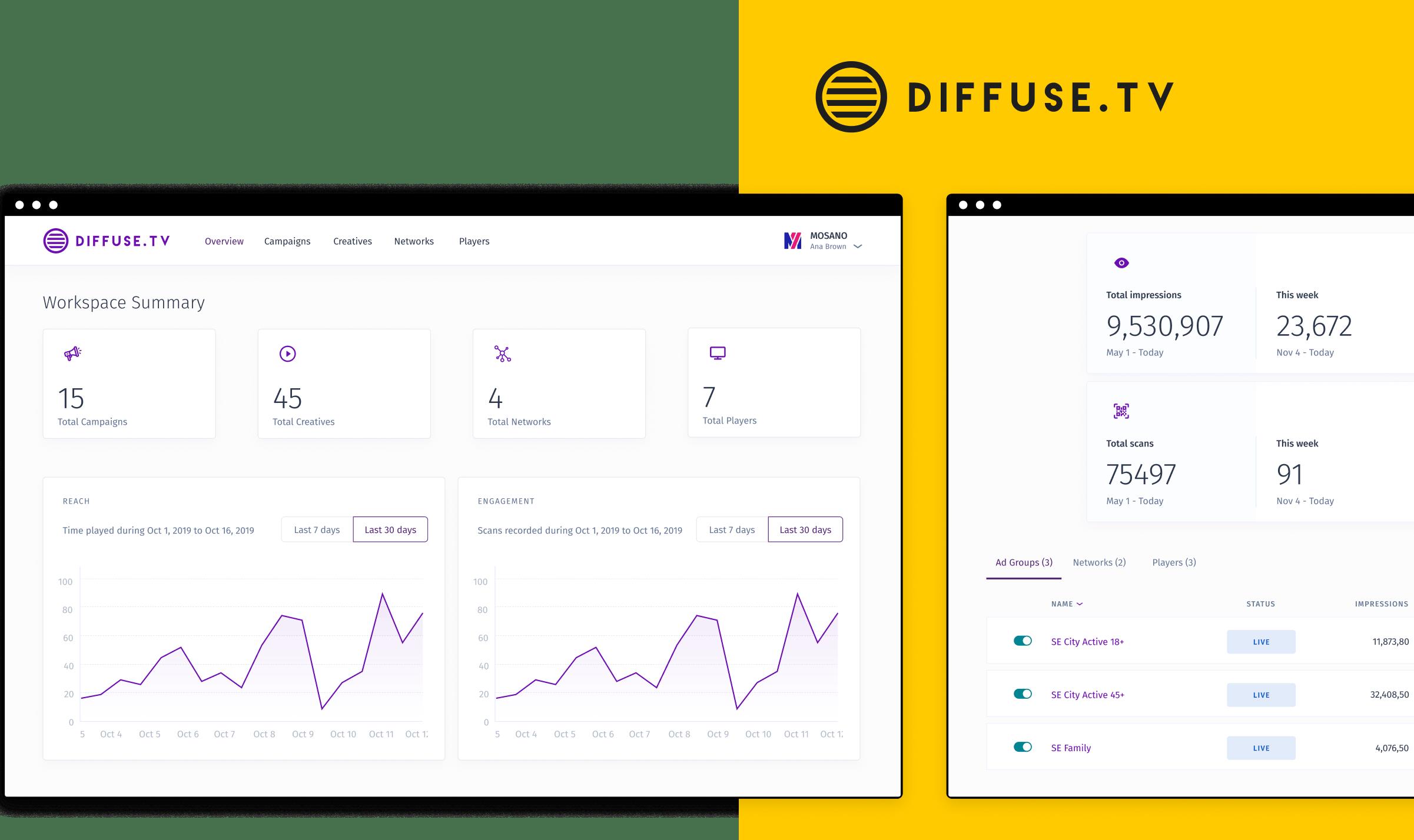 Diffuse.TV - Dooh Platform