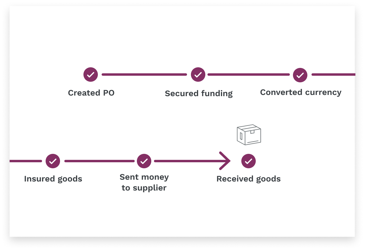 moselle purchase order tracking