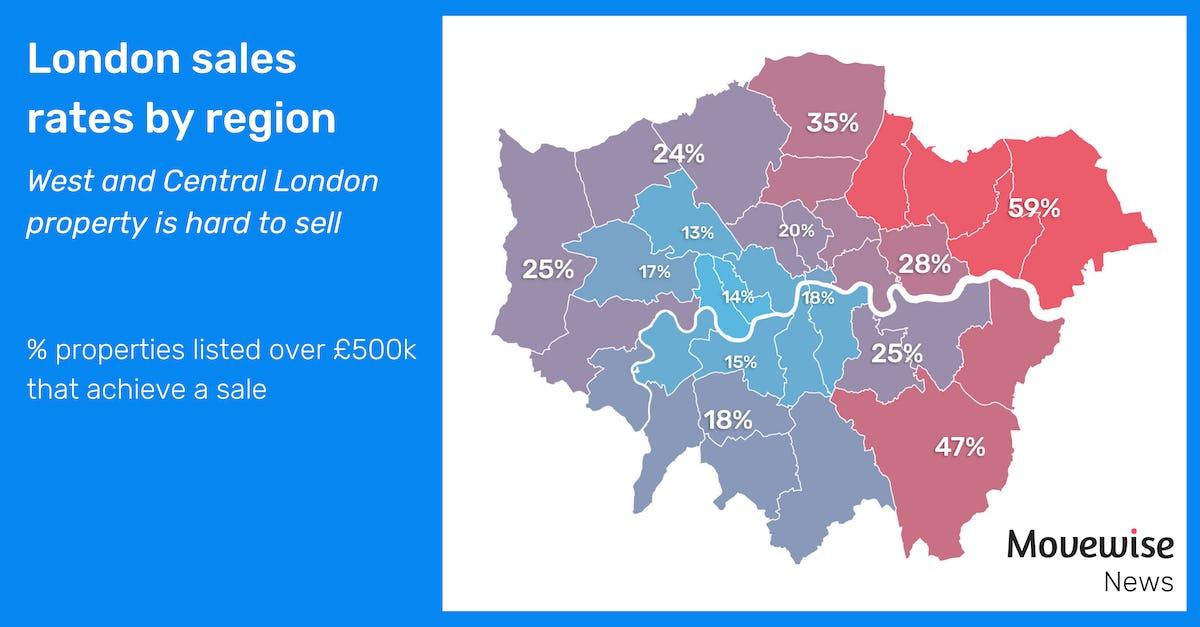 London sales rates heatmap