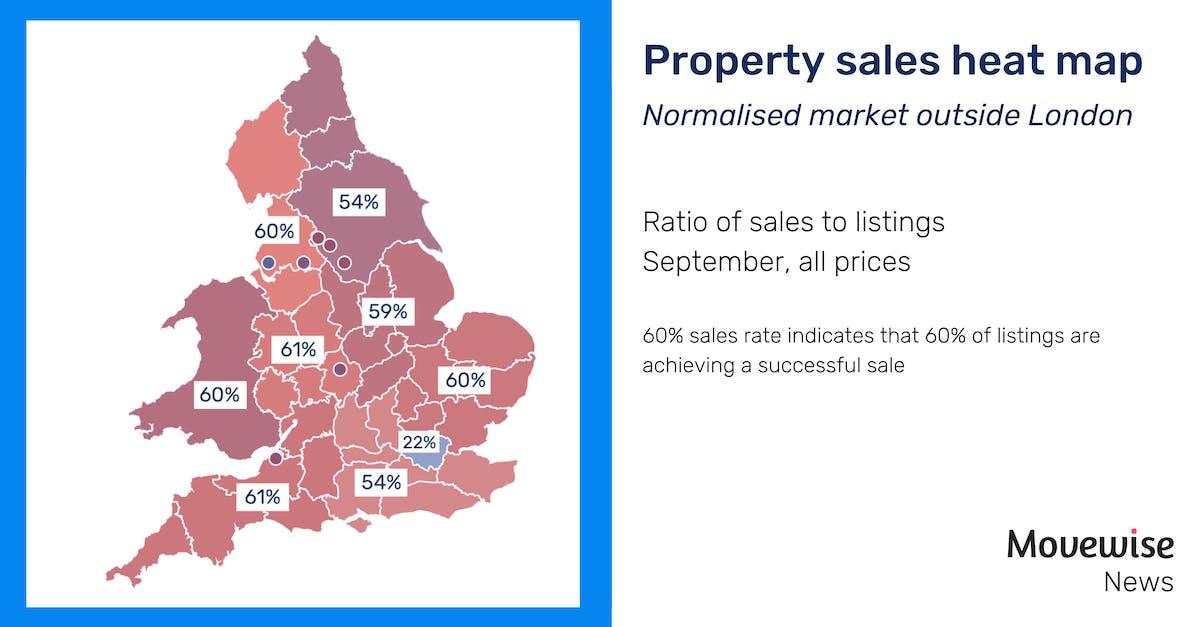 UK sales rates September 2020