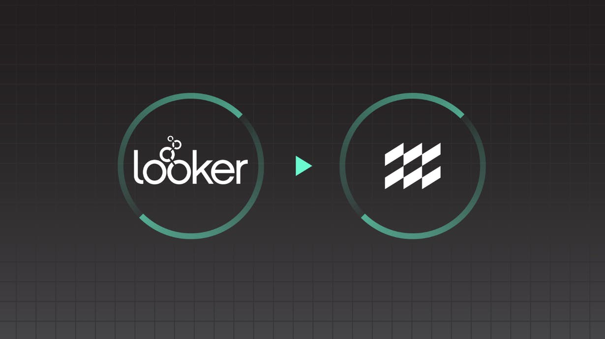looker data actions