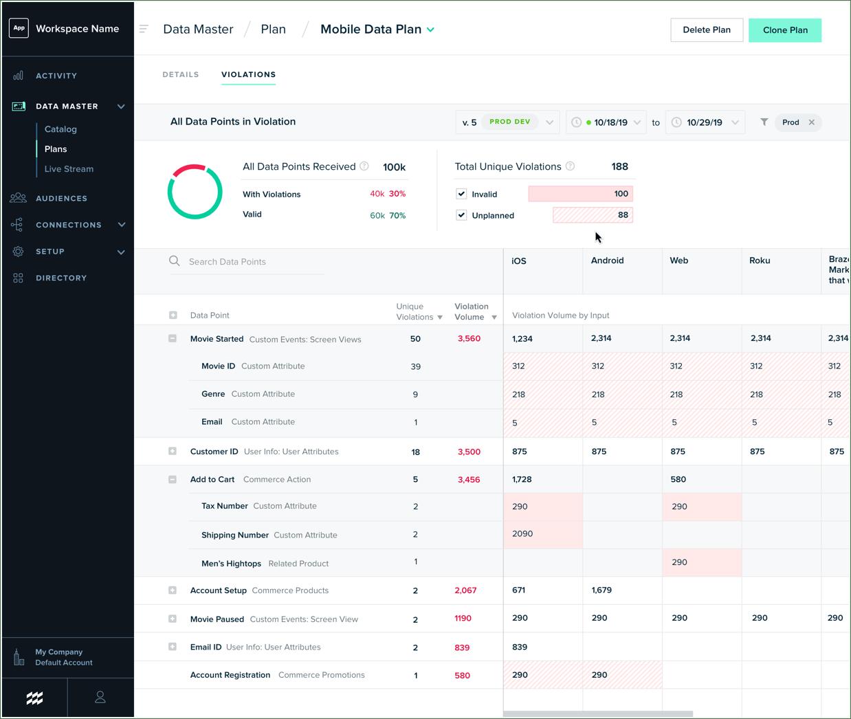 data-master-data-quality