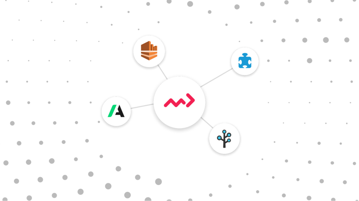 mParticle adds integration partners Monetate, Amazon Kinesis Firehose, StartApp, and Branch in Febuary 2018