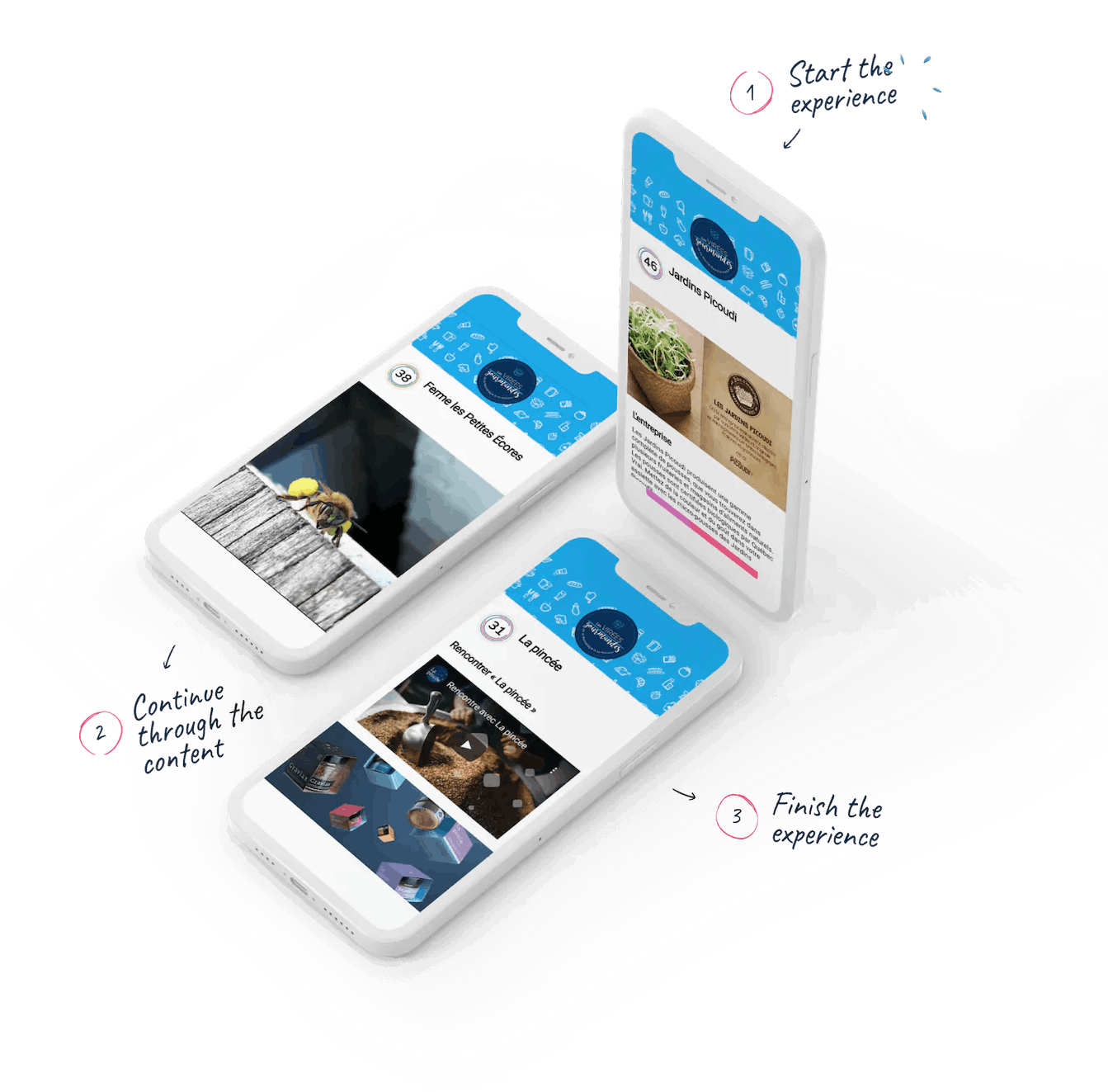 3 phones with content provided by MySmartJourney