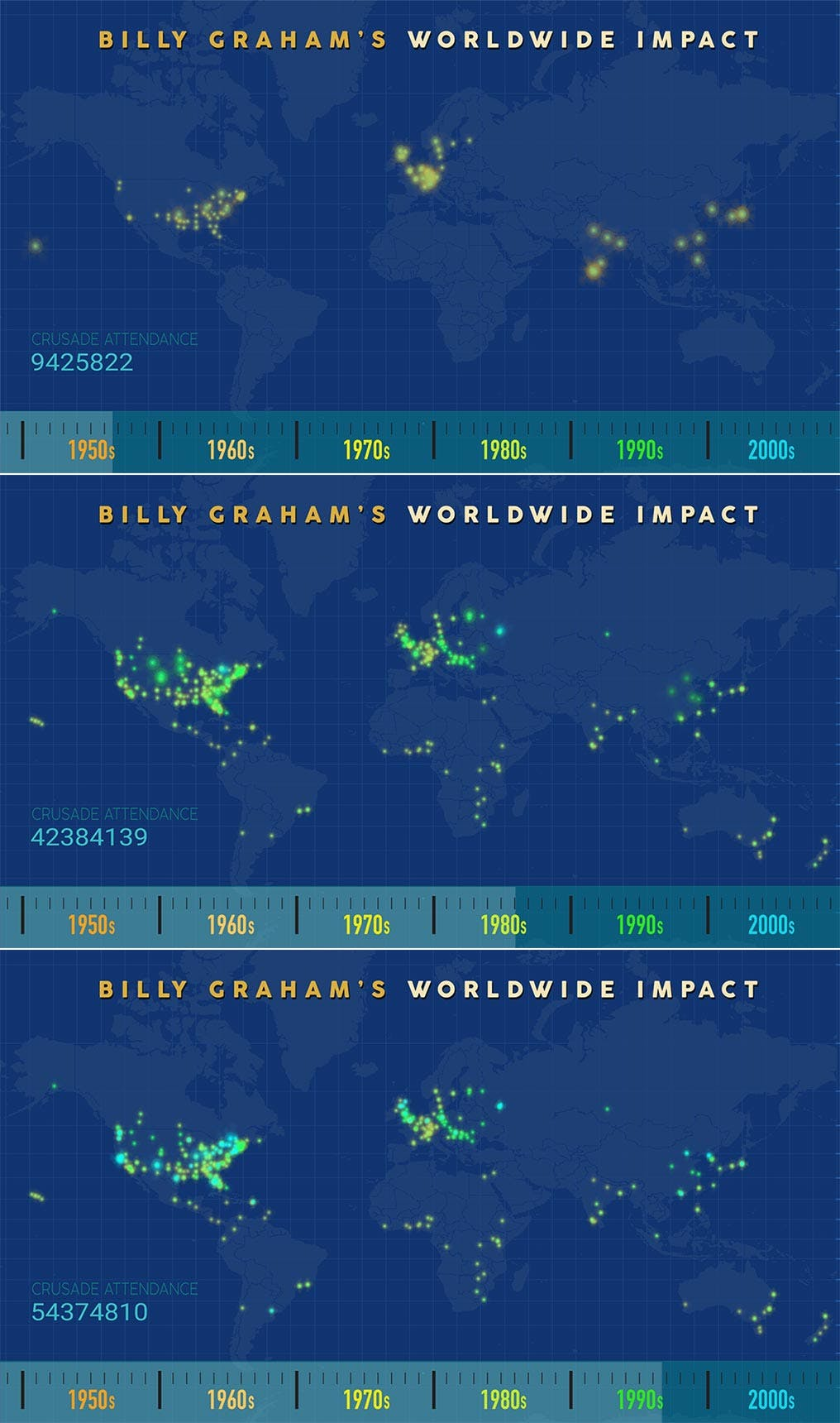 Billy Graham's Worldwide Impact
