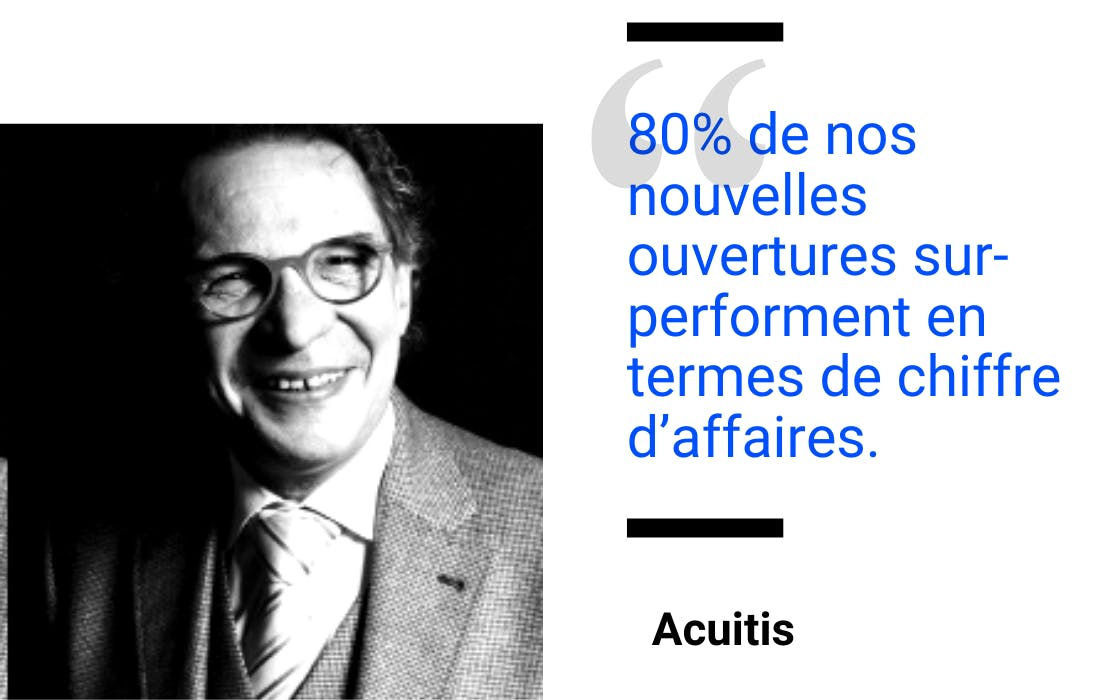 Marcel Cézar Responsables de la Franchise chez Acuitis