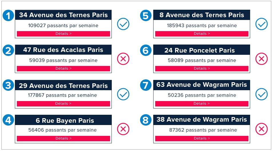 Mytraffic-Analyse des passants à Paris