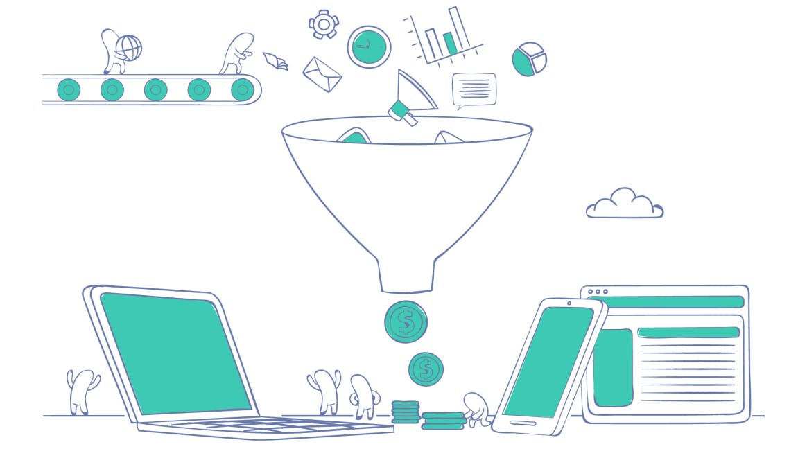 Ein Beispiel Funnel für digitales Marketing.
