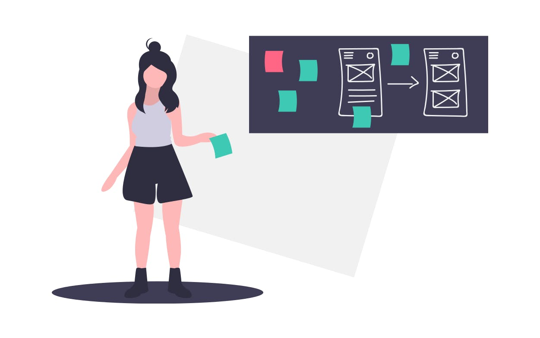 Aufbau eines Follow-Up Prozesses.