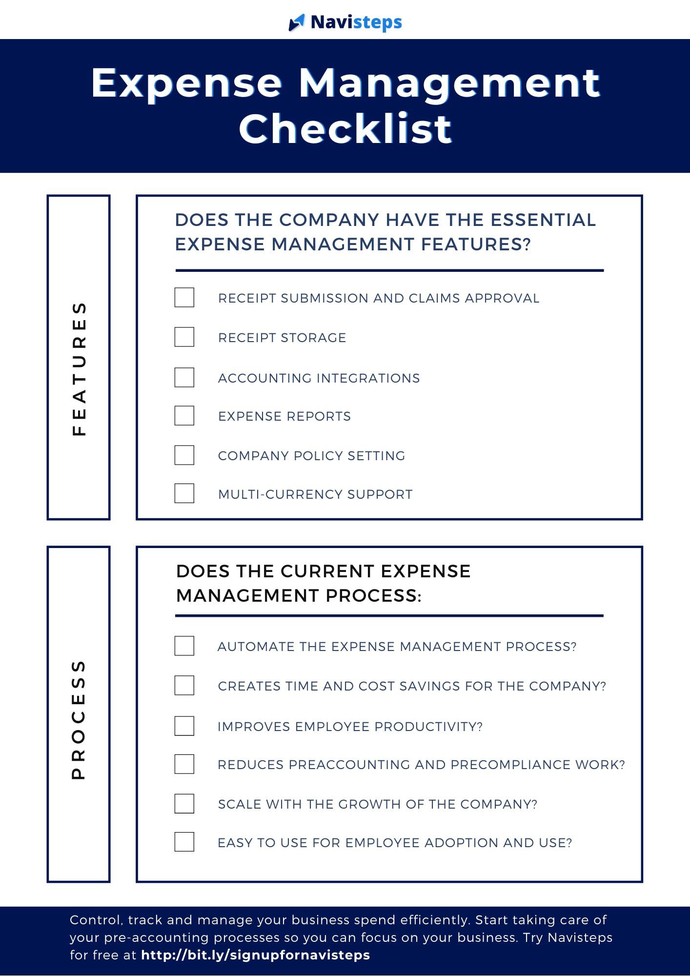 Expense Management Checklist for Businesses