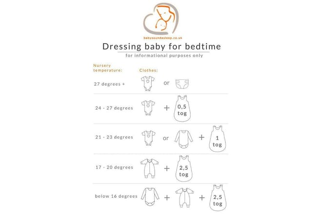 Dressing baby for bedtime chart