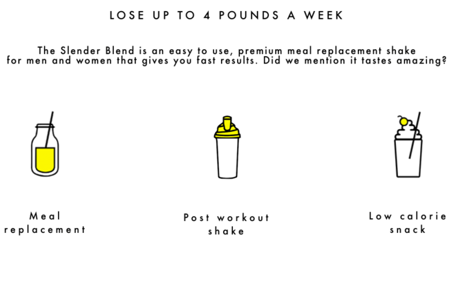 Protein World's illustration of how to lose up to 4lbs a week.