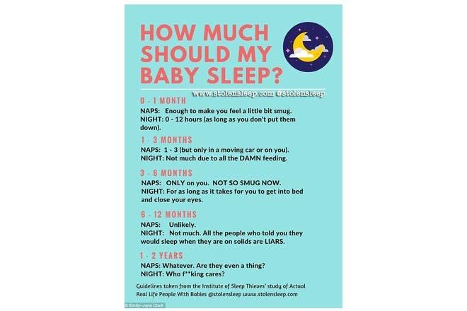 stolen sleep chart