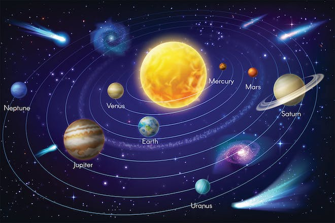 Graphic showing the solar system