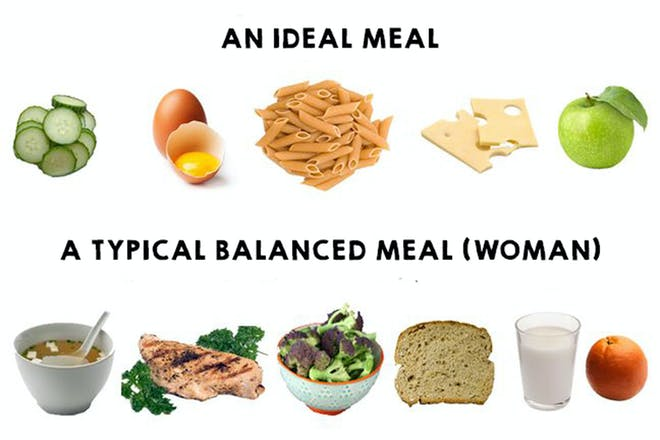 Ideal balanced meal for a woman