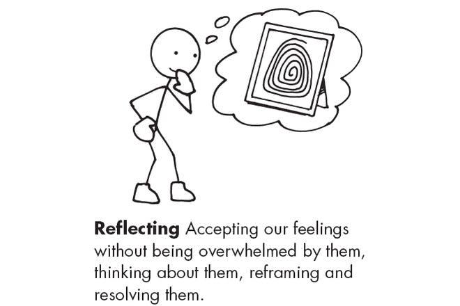 reflecting cartoon