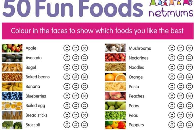 50 fun foods chart