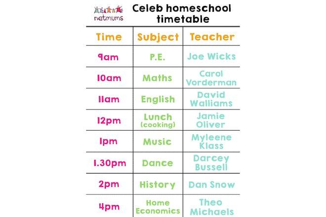Celeb homeschool timetable