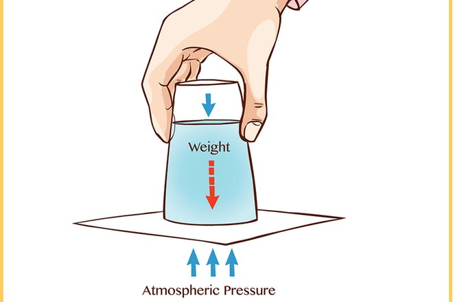 Upside down water experiment
