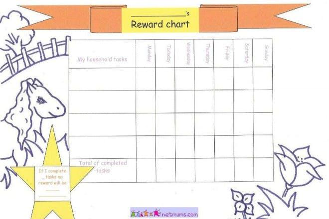 Household tasks reward chart