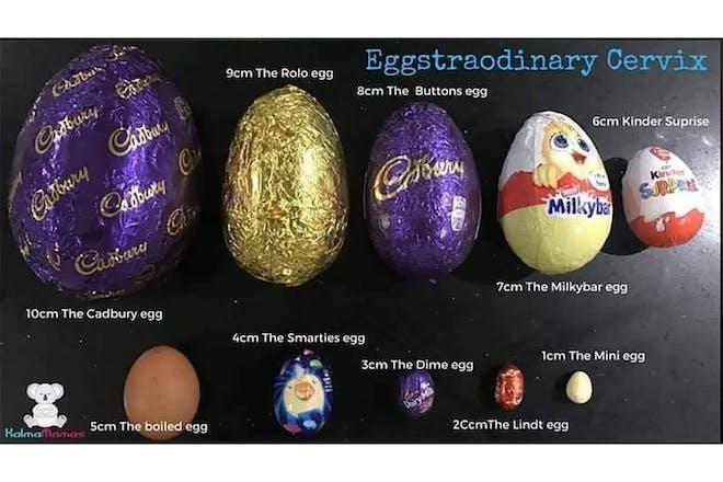Easter eggs cervix