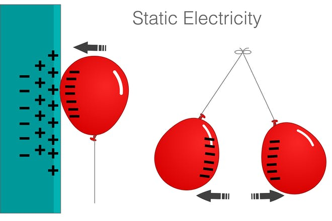 Static balloon